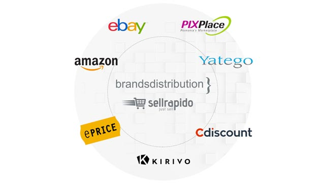 sellrapido - Brandsdistribution